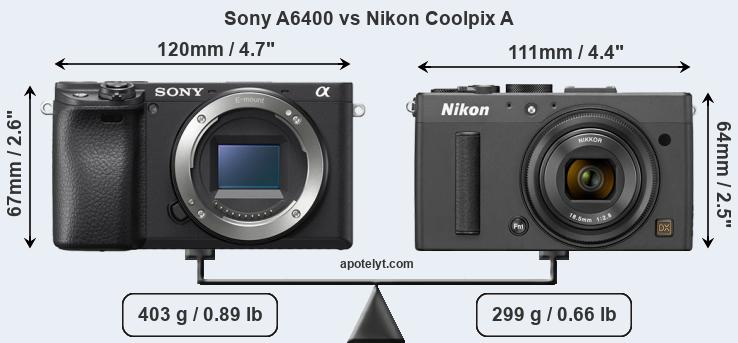 Size Sony A6400 vs Nikon Coolpix A