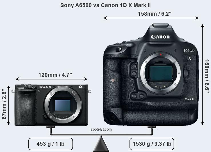 Compare Sony A6500 vs Canon 1D X Mark II
