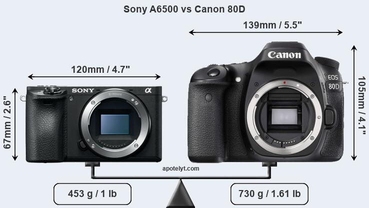 Sony A6500 vs Canon 80D front