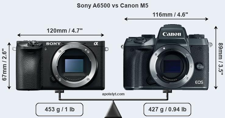 Compare Sony A6500 vs Canon M5