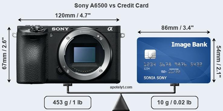Sony A6500 vs credit card front