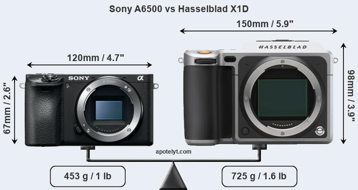Compare Sony A6500 vs Hasselblad X1D