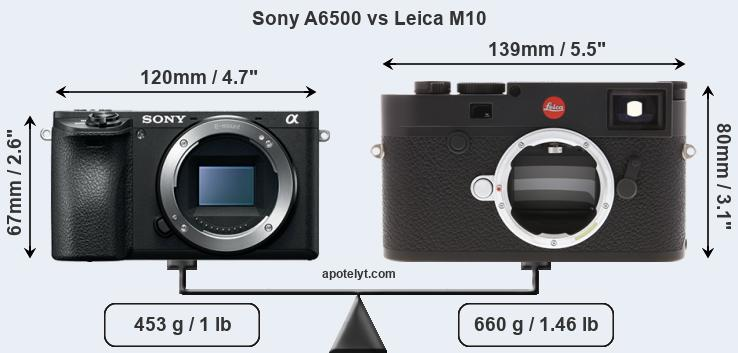 Sony A6500 vs Leica M10 front