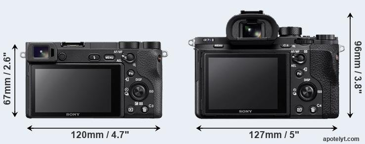 A6500 and A7S II rear side