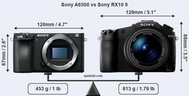 Compare Sony A6500 vs Sony RX10 II