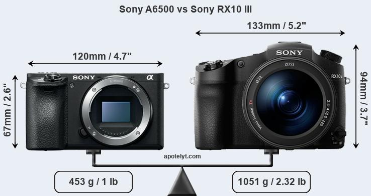 Compare Sony A6500 and Sony RX10 III