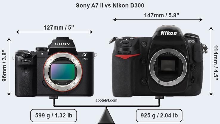 Compare Sony A7 II vs Nikon D300
