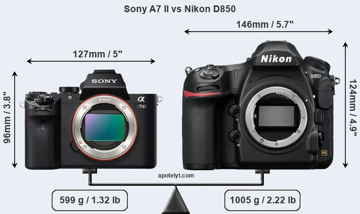 Compare Sony A7 II vs Nikon D850