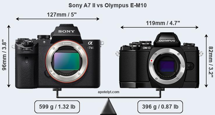 Sony A7 II vs Olympus E-M10 front