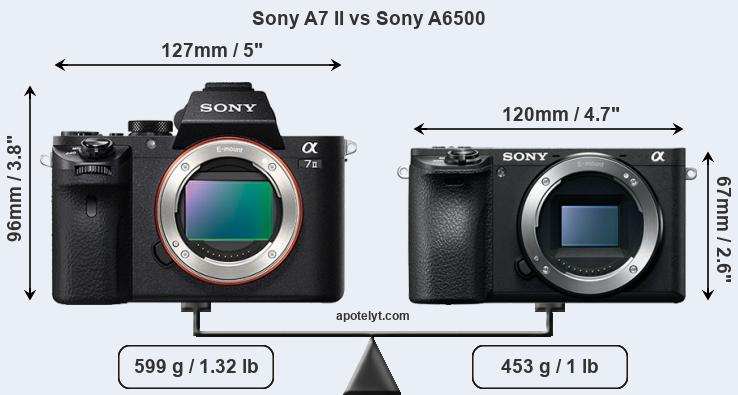 Sony A7 II vs Sony A6500 front