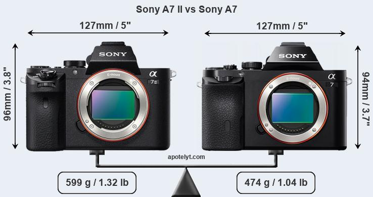 Compare Sony A7 II vs Sony A7