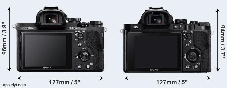 A7 II and A7R rear side