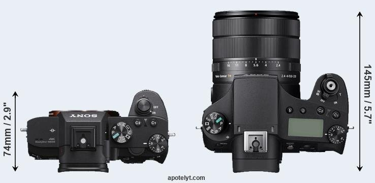 Sony rx7