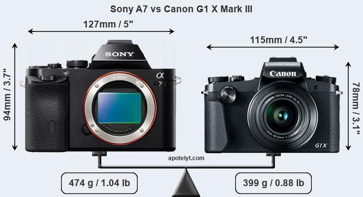 Sony A7 vs Canon G1 X Mark III front
