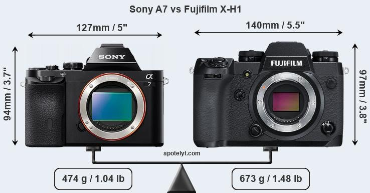 Compare Sony A7 and Fujifilm X-H1
