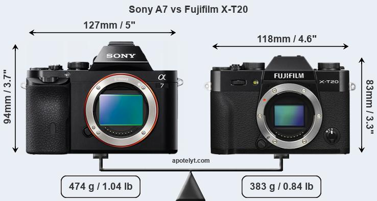 Compare Sony A7 vs Fujifilm X-T20