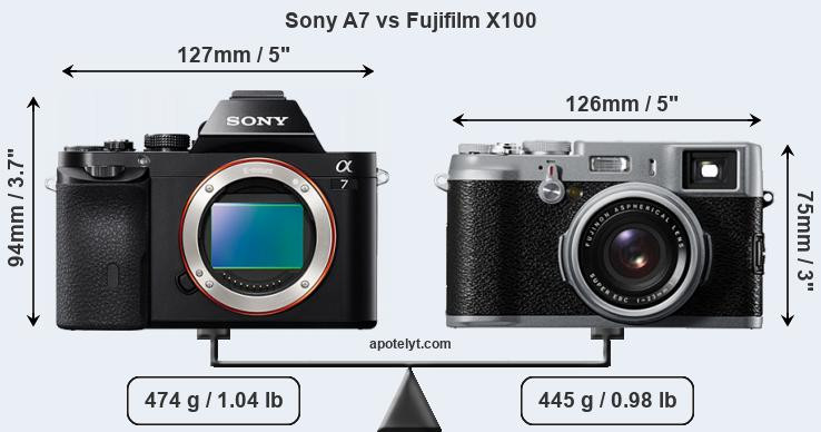 Compare Sony A7 vs Fujifilm X100
