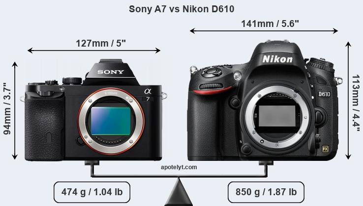 Compare Sony A7 vs Nikon D610