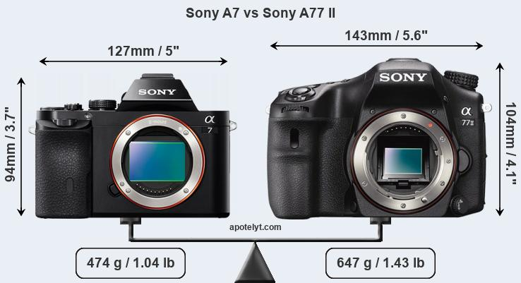 Compare Sony A7 and Sony A77 II