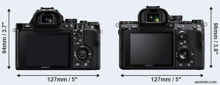 A7 and A7R III rear side