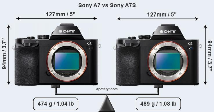 Compare Sony A7 and Sony A7S
