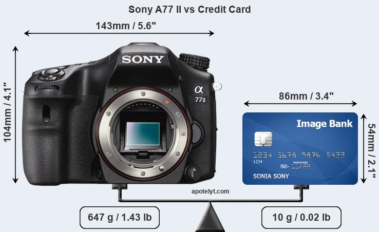 Sony A77 II vs credit card front