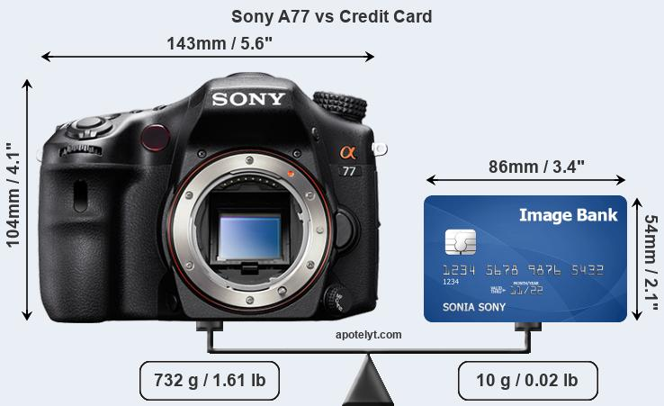 Sony A77 vs credit card front