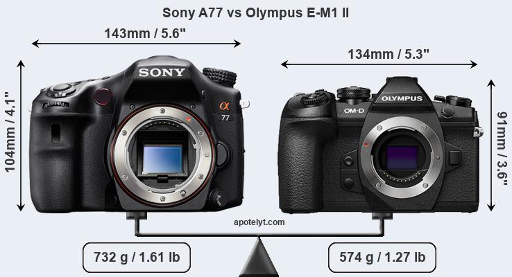Compare Sony A77 and Olympus E-M1 II