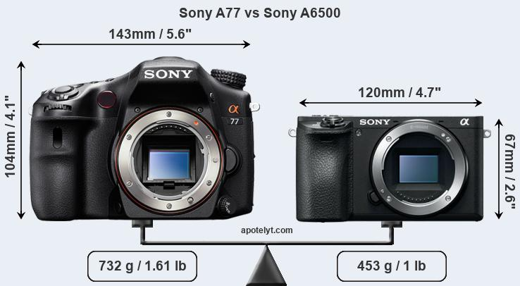 Compare Sony A77 and Sony A6500