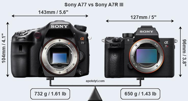 Compare Sony A77 vs Sony A7R III
