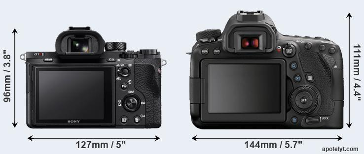 A7R II and 6D Mark II rear side