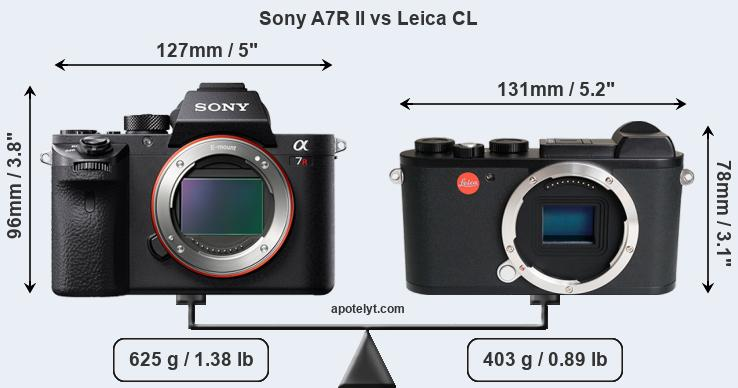 Sony A7R II vs Leica CL front