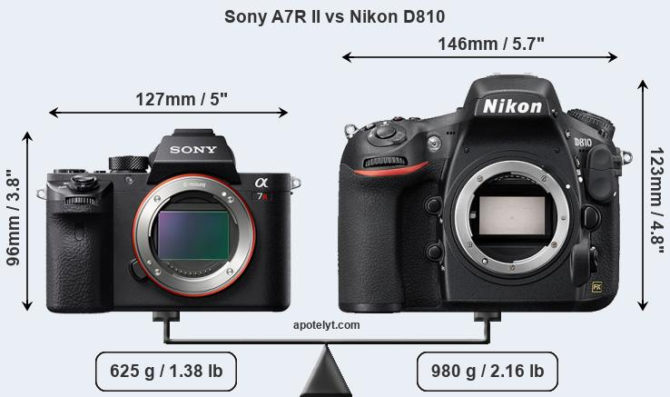 Compare Sony A7R II and Nikon D810