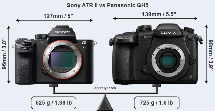 Compare Sony A7R II vs Panasonic GH5