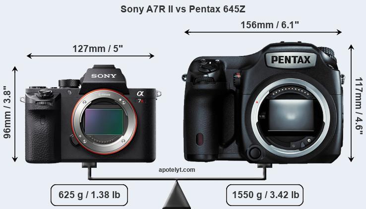 Sony A7R II vs Pentax 645Z Comparison Review