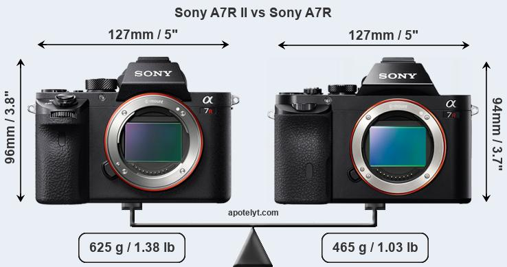 Compare Sony A7R II vs Sony A7R