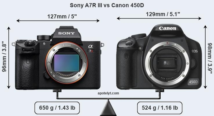 Compare Sony A7R III and Canon 450D