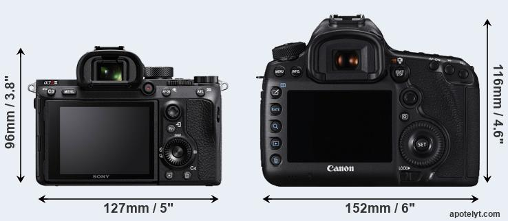 A7R III and 5DS rear side