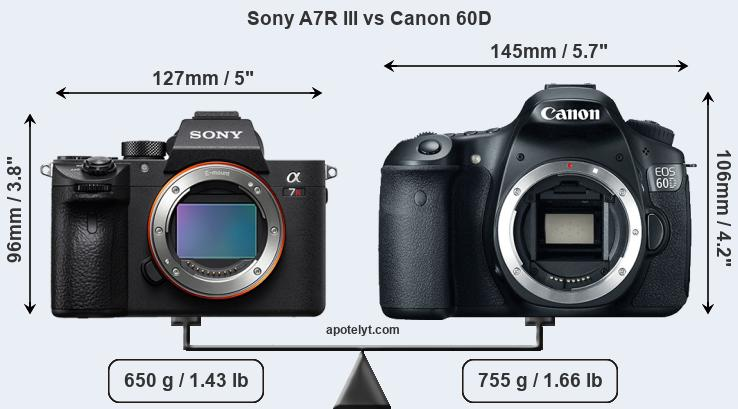 Sony A7R III vs Canon 60D front
