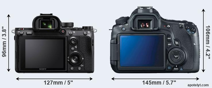A7R III and 60D rear side