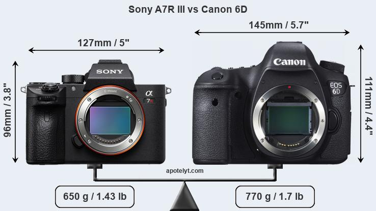 Sony A7R III vs Canon 6D front