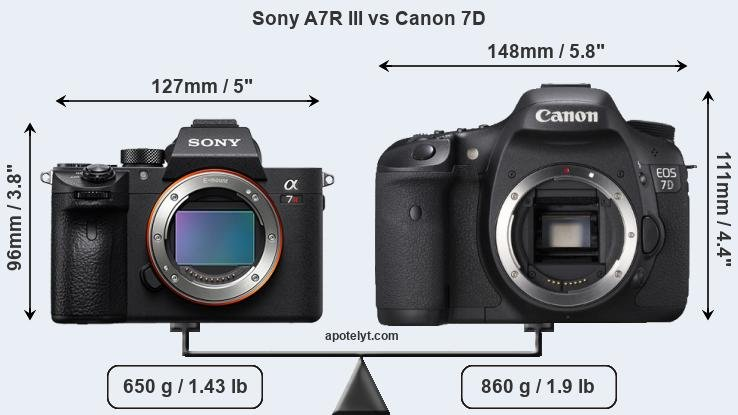 Snapsort Sony A7R III vs Canon 7D