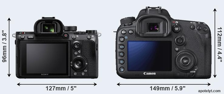 A7R III and 7D Mark II rear side