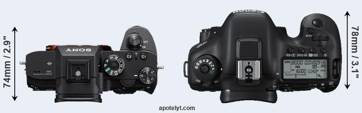A7R III versus 7D Mark II top view