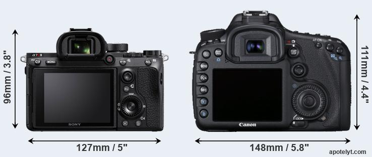 A7R III and 7D rear side