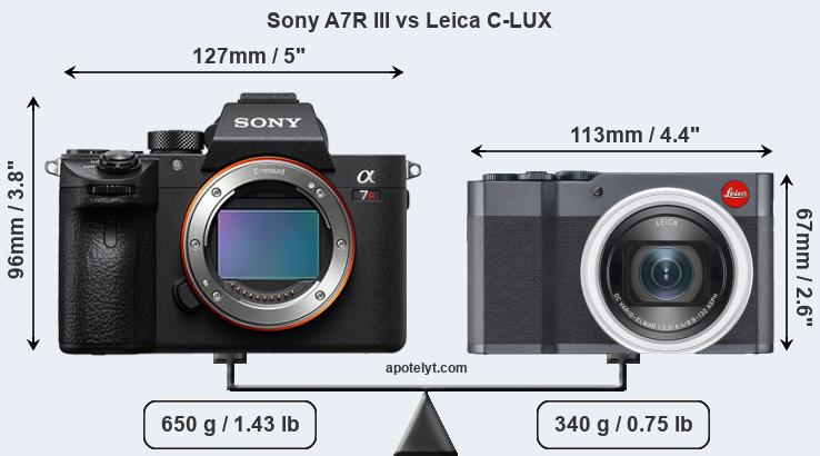 Compare Sony A7R III and Leica C-LUX