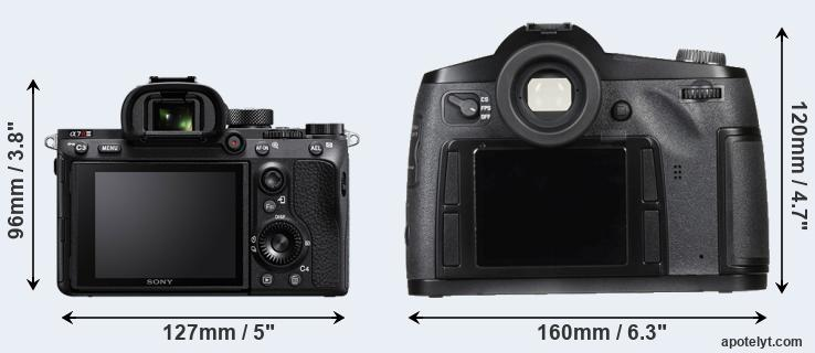 A7R III and S Typ 007 rear side