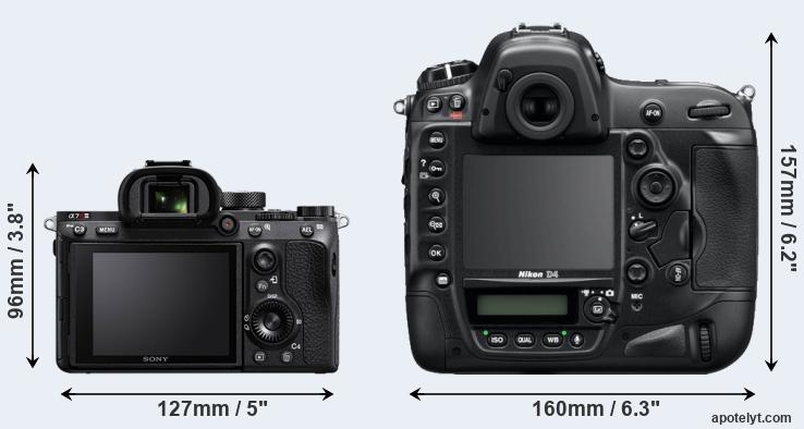 A7R III and D4 rear side