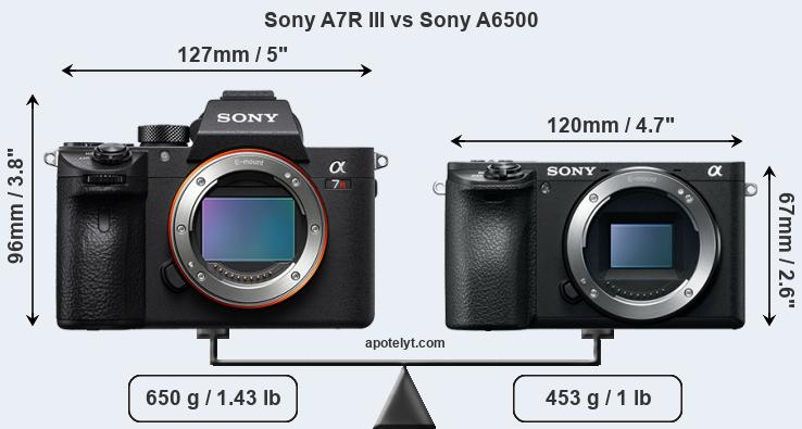 Compare Sony A7R III vs Sony A6500