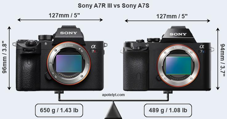 Kindle Vs Sony Reader: Sony A7R III Vs Sony A7S Comparison Review